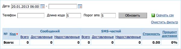 operator_codes