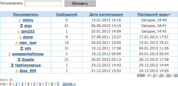 polzovateli_foruma