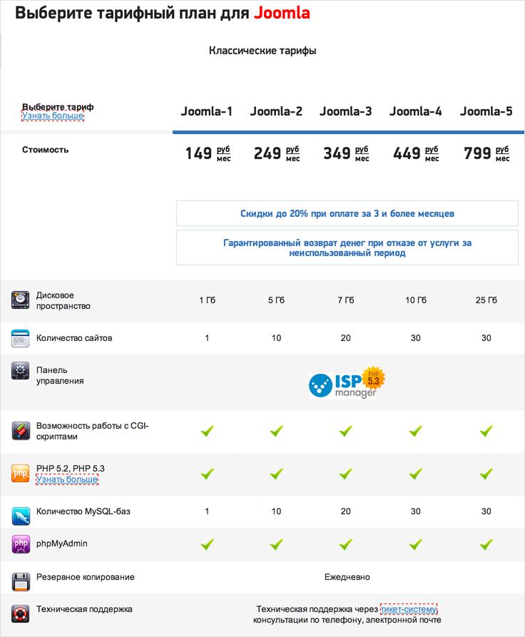 domainsell_Joomla_hosting