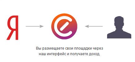 e_customer_1