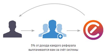 e_customer_2
