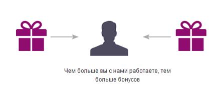 e_customer_3