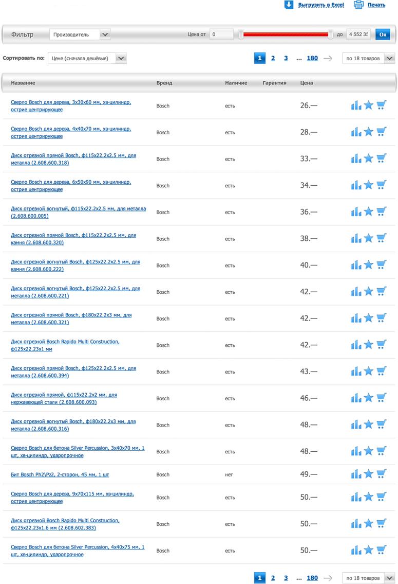 instrumenti-online-price